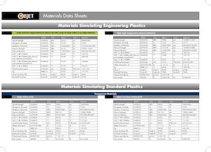 Downloads Objet Materials Data Sheets